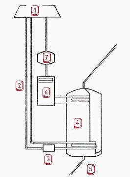 produit detartrage chauffe eau octeville 50 08 ardennes panne de ballon d 39 eau chaude. Black Bedroom Furniture Sets. Home Design Ideas
